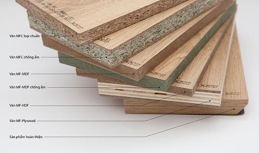 Các loại ván gỗ công nghiệp phổ biến hiện nay